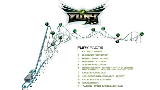 fury325 im text