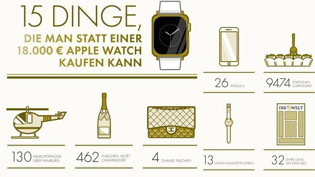Apple Watch und 15 Alternativen